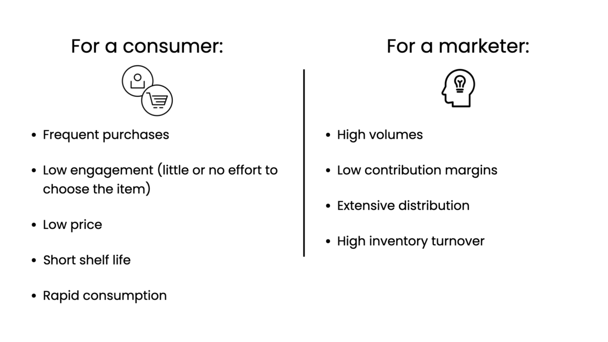 CPG vs FMCG comparison graphic for consumers and markters