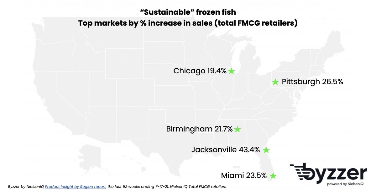 Fastest growing markets for sustainably caught frozen fish